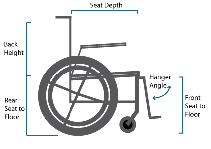 Wheelchair Measuring Diagram - Side